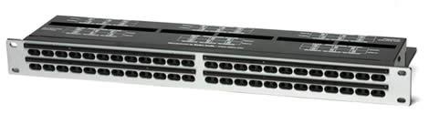 REDCO R196-D25PG TT/DB25 96PT PATCHBAY-10449