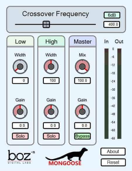 BOZ DIGITAL Boz Mongoose interface